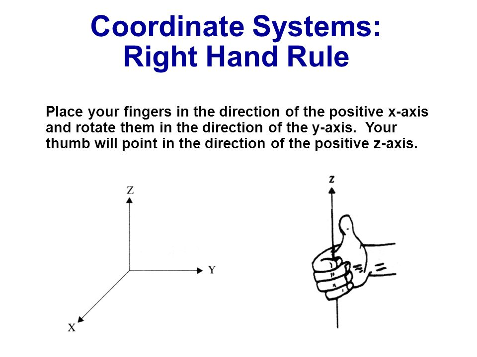 Coordinate Systems: Right Hand Rule