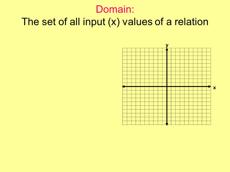 Domain: The set of all input (x) values of a relation