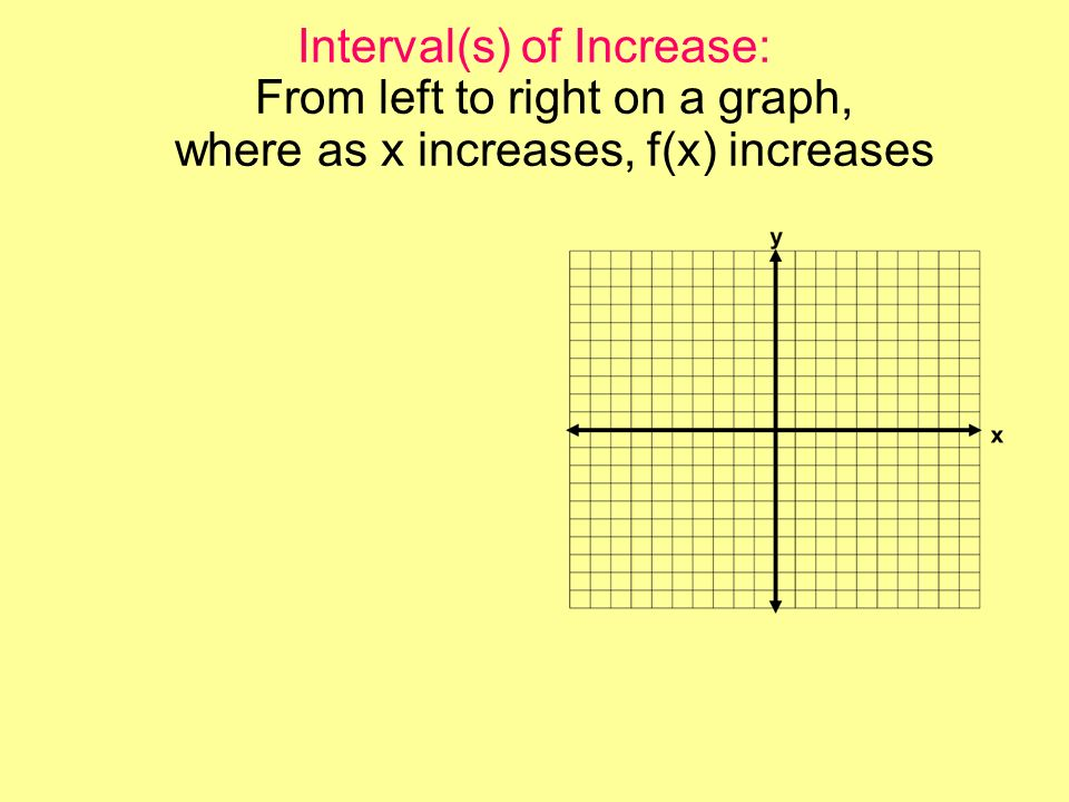 Interval(s) of Increase: From left to right on a graph, where as x increases, f(x) increases