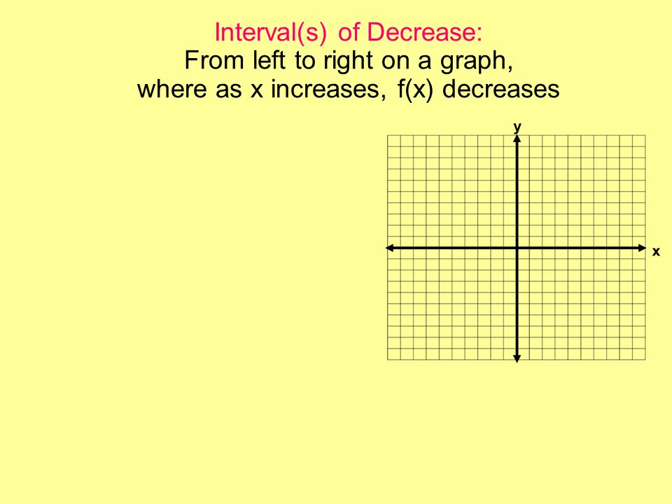 Interval(s) of Decrease: From left to right on a graph, where as x increases, f(x) decreases