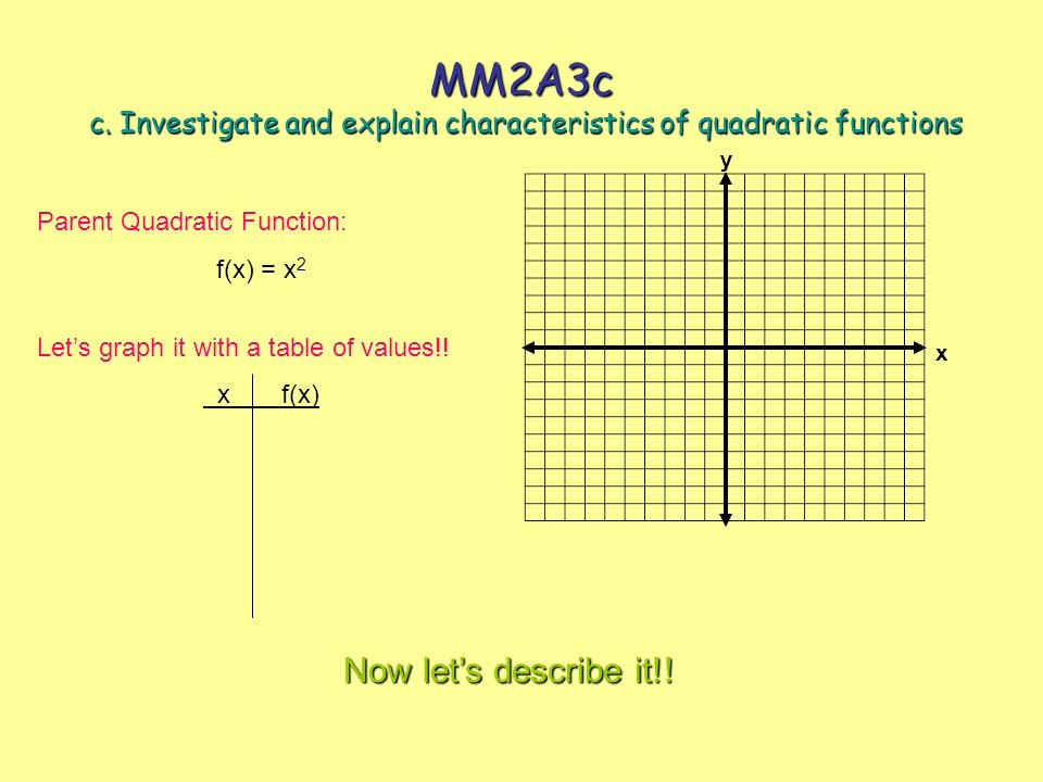 MM2A3c c. Investigate and explain characteristics of quadratic functions