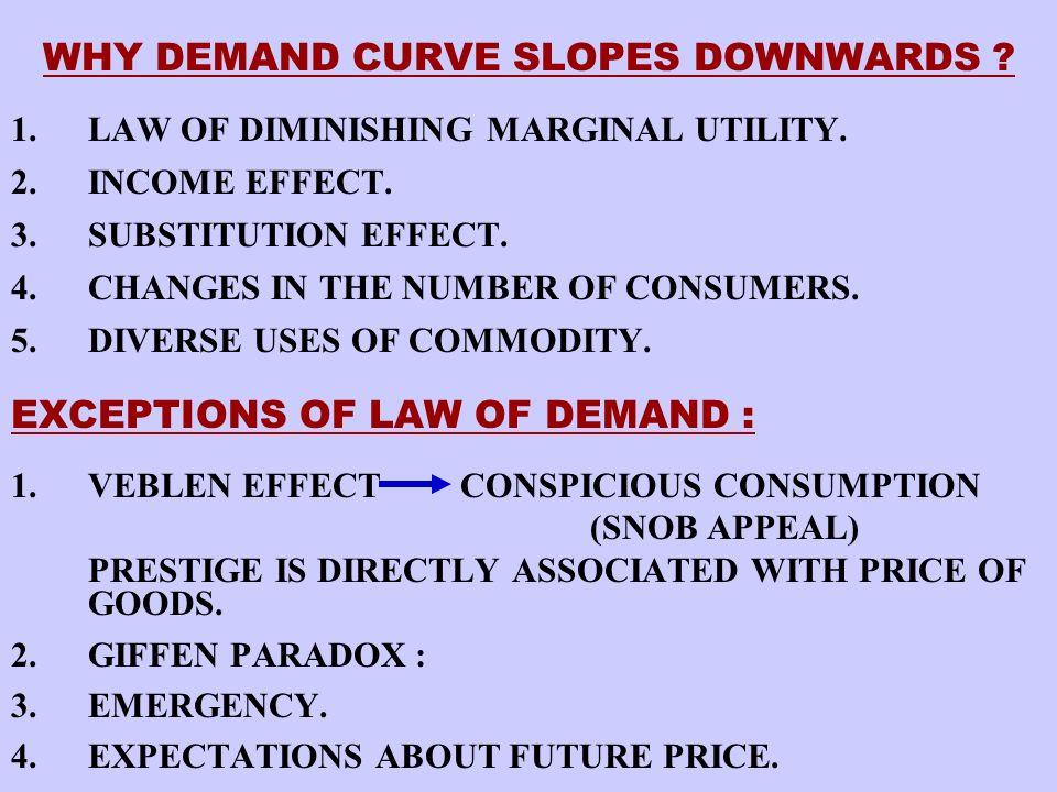 WHY DEMAND CURVE SLOPES DOWNWARDS