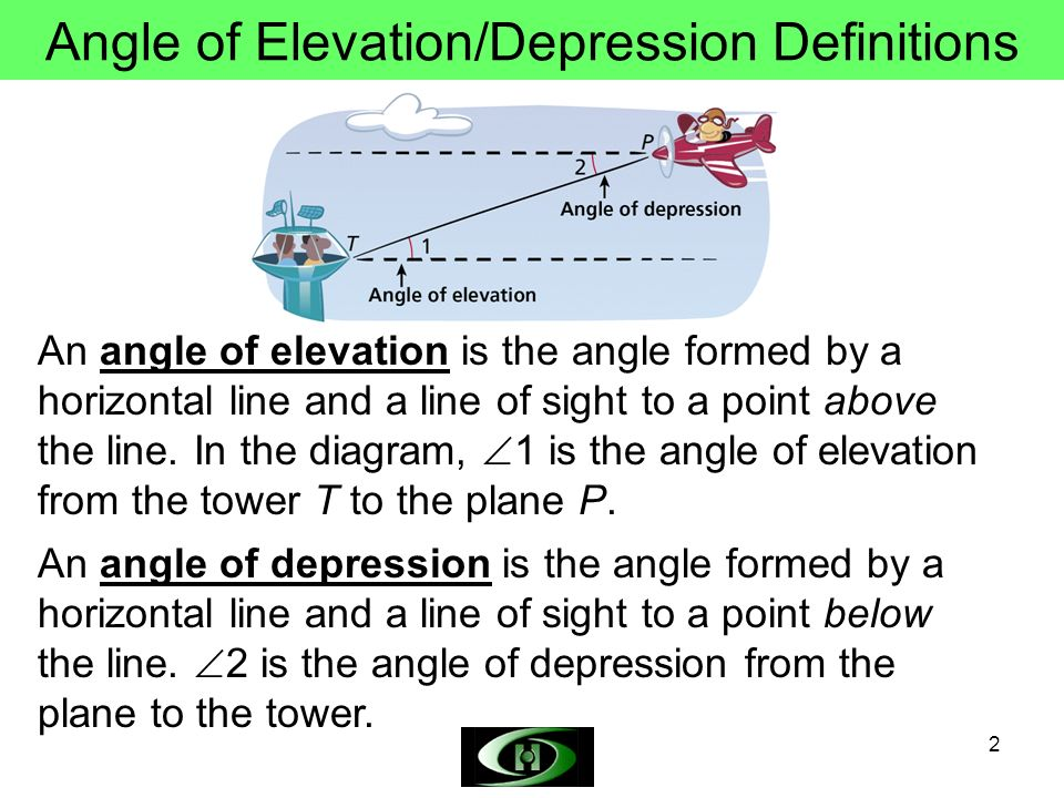 Angle of Elevation/Depression Definitions