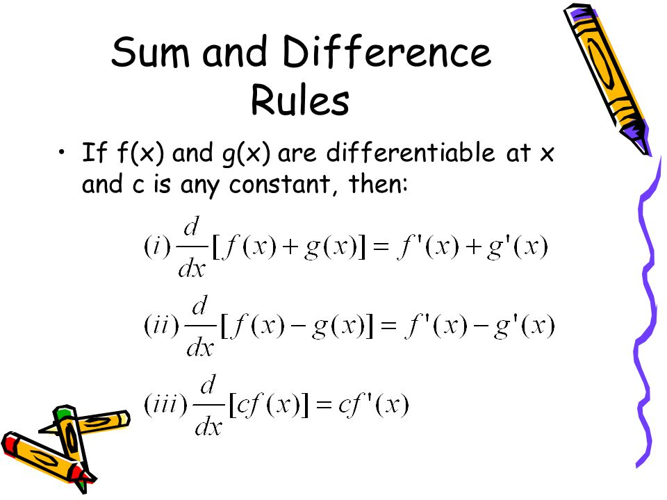 Sum and Difference Rules