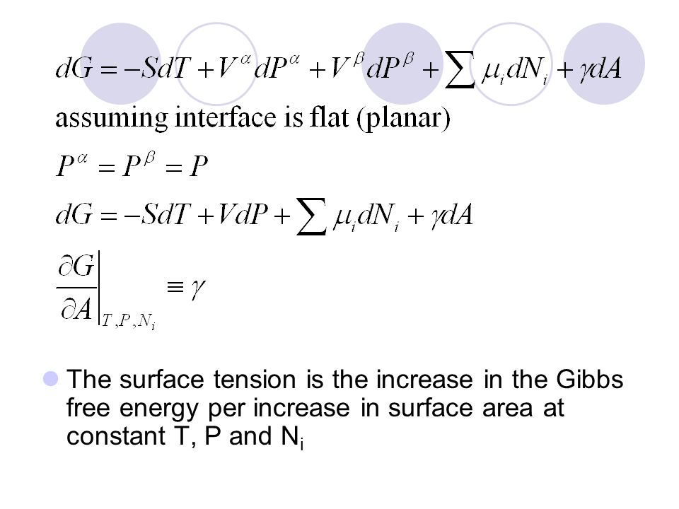 The surface tension is the increase in the Gibbs free energy per increase in surface area at constant T, P and Ni