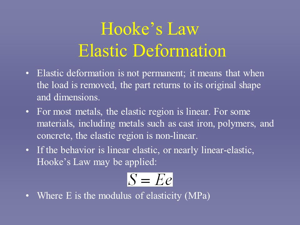 Hooke's Law Elastic Deformation