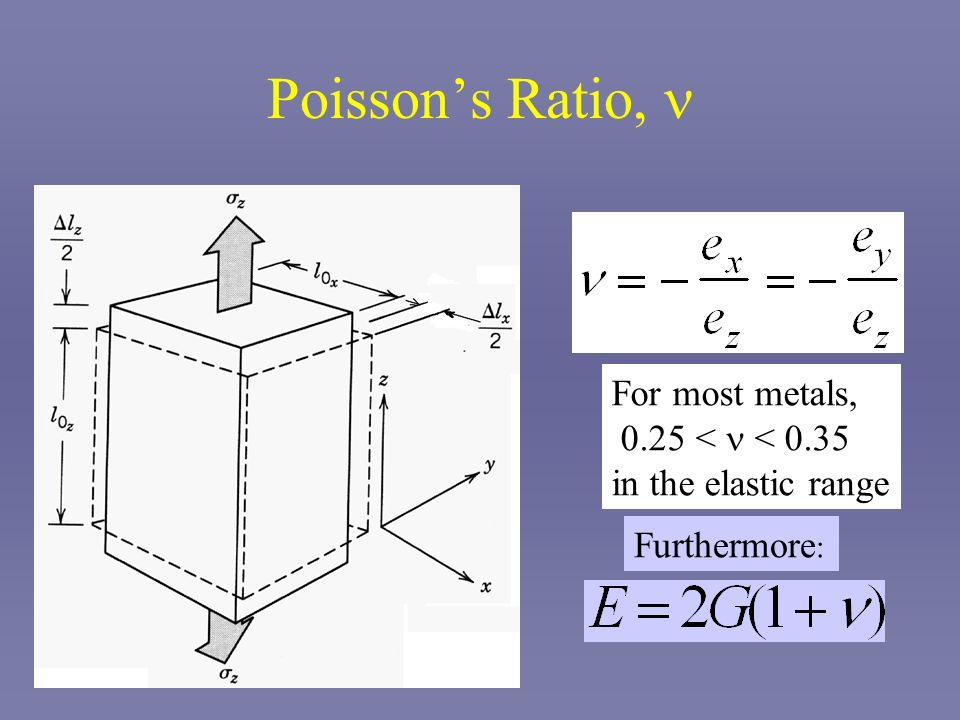 Poisson's Ratio, n For most metals, 0.25 < n < 0.35