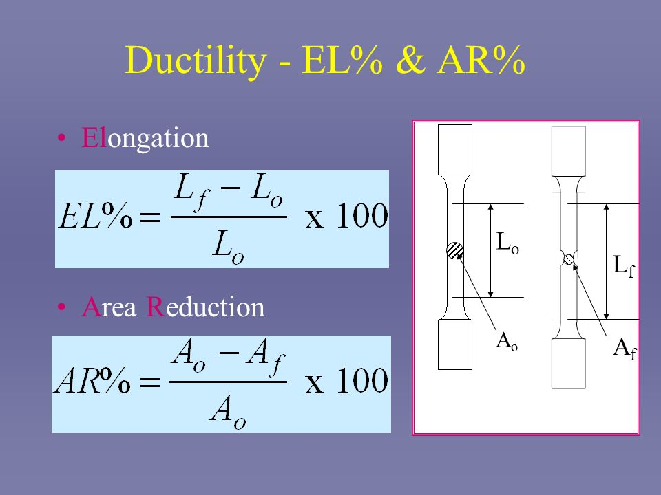 Ductility - EL% & AR% Elongation Area Reduction Lo Ao Lf Af
