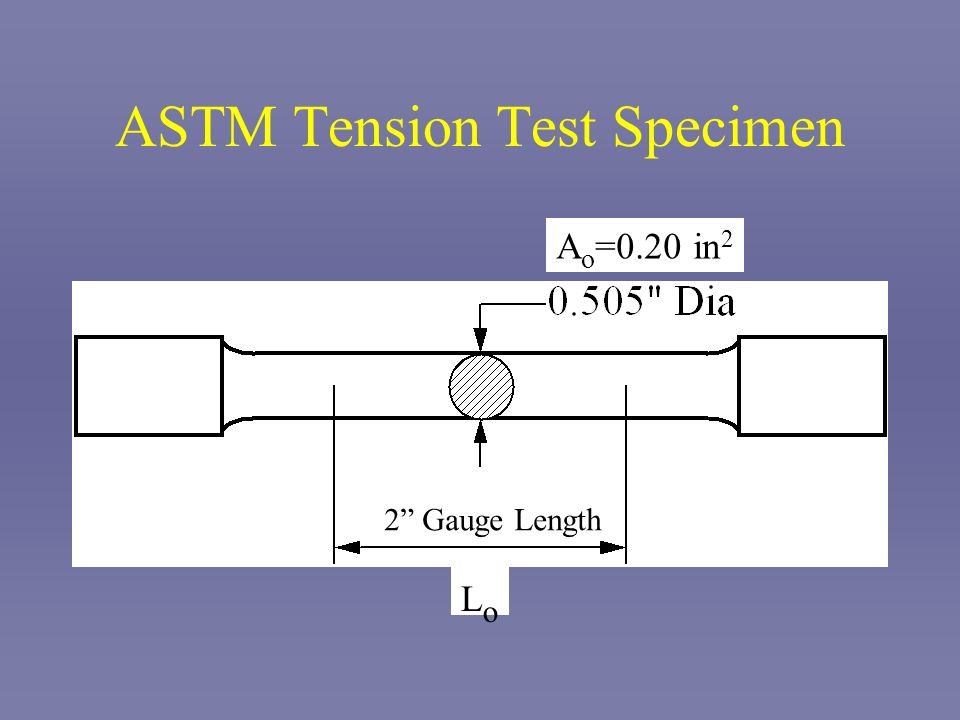 ASTM Tension Test Specimen