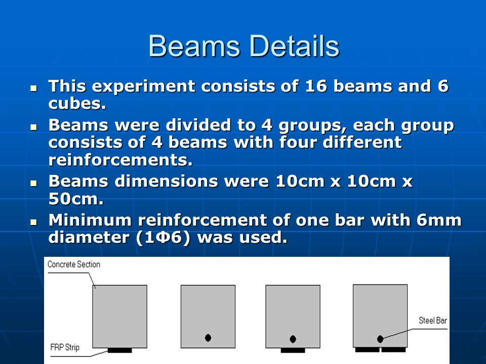 Beams Details This experiment consists of 16 beams and 6 cubes.