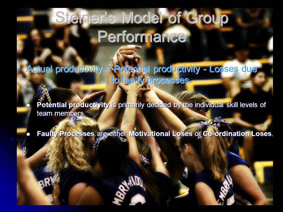 Steiner's Model of Group Performance