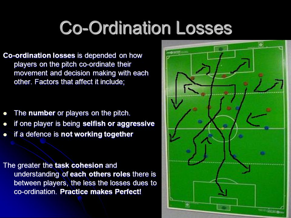 Co-Ordination Losses
