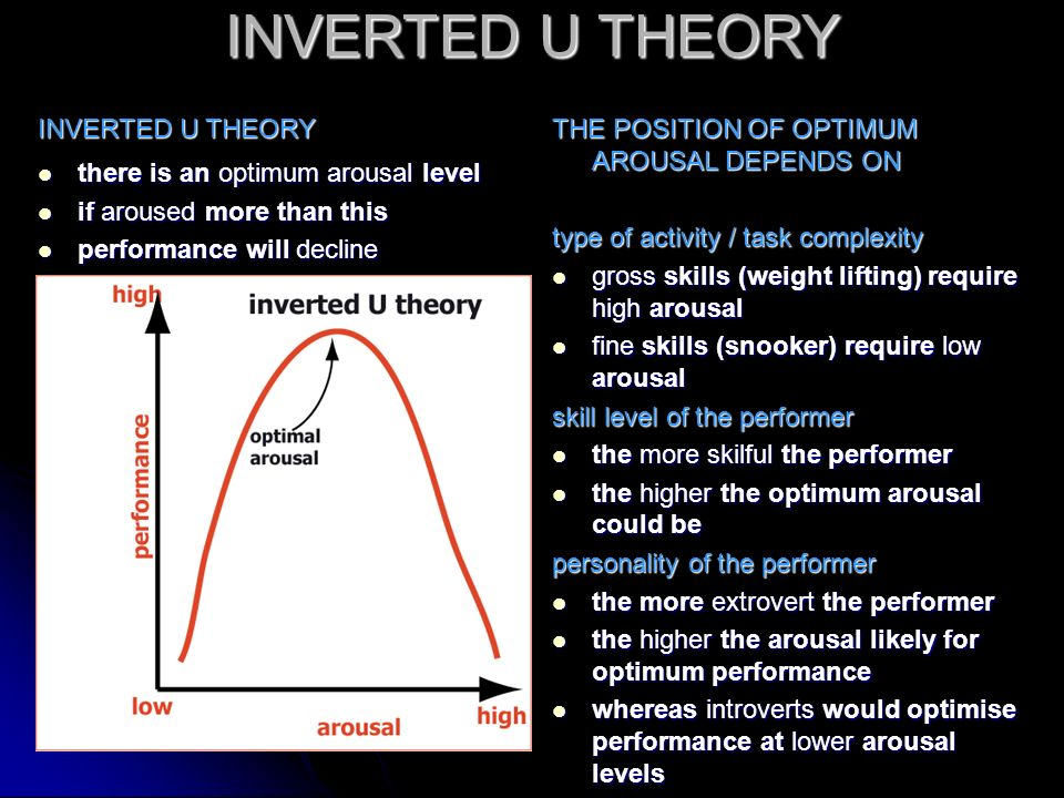 INVERTED U THEORY INVERTED U THEORY