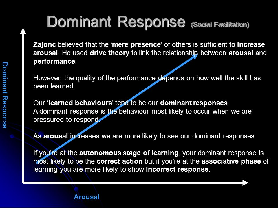 Dominant Response (Social Facilitation)