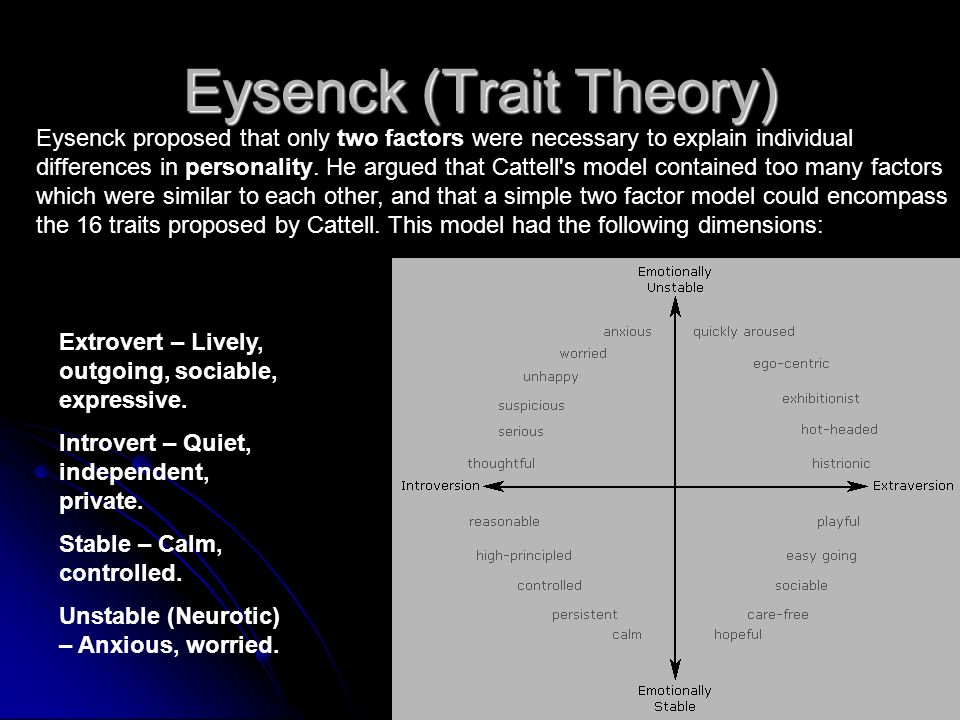 Eysenck (Trait Theory)