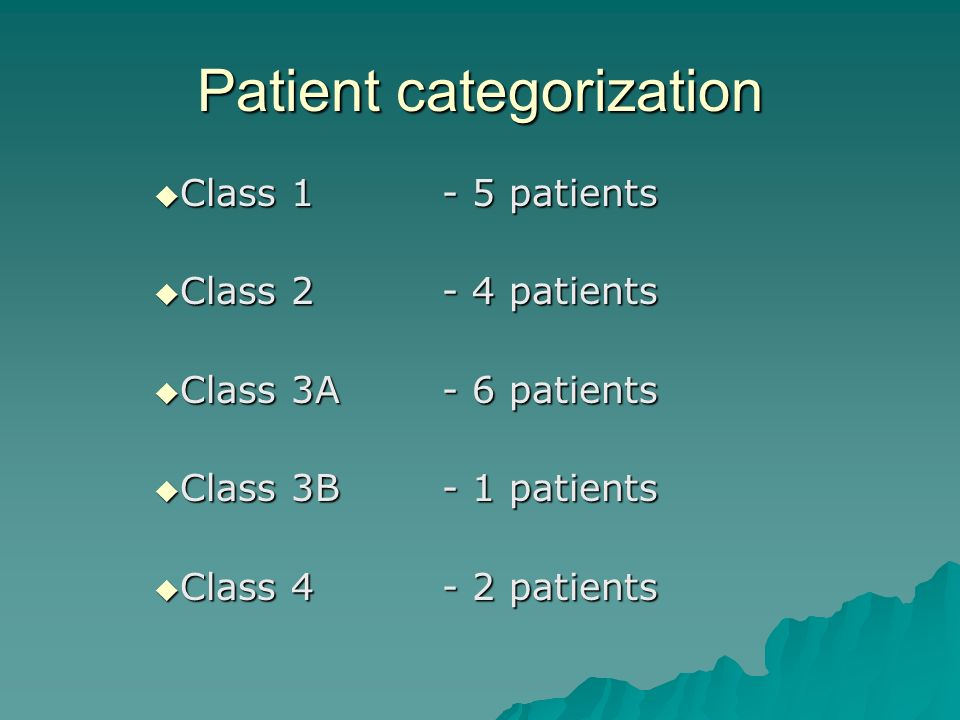 Patient categorization