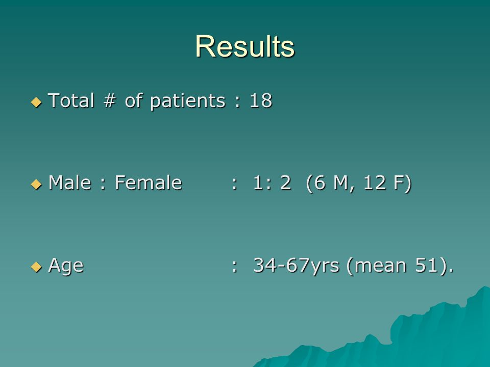 Results Total # of patients : 18 Male : Female : 1: 2 (6 M, 12 F)