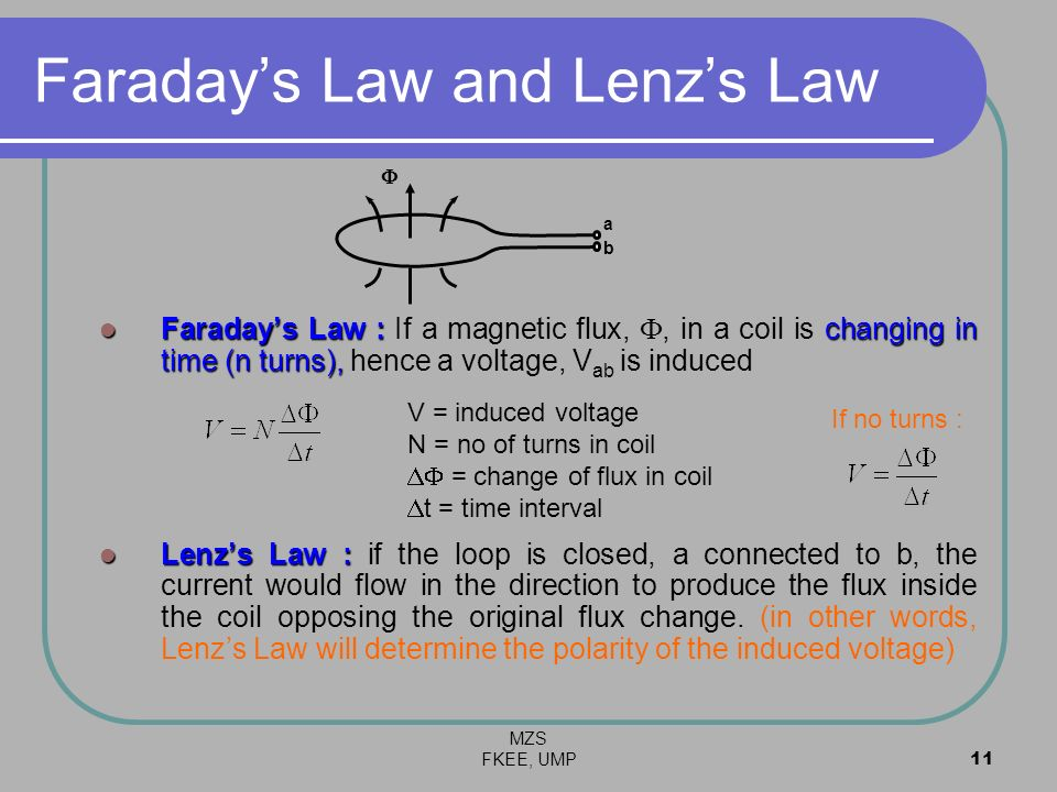Faraday's Law and Lenz's Law