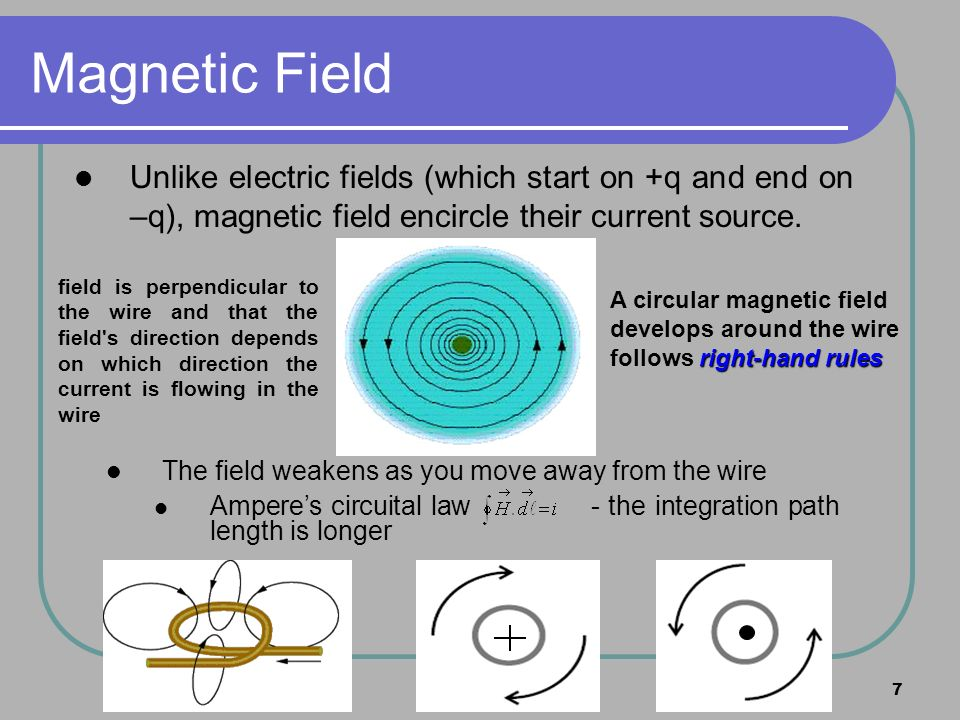 Magnetic Field Unlike electric fields (which start on +q and end on –q), magnetic field encircle their current source.