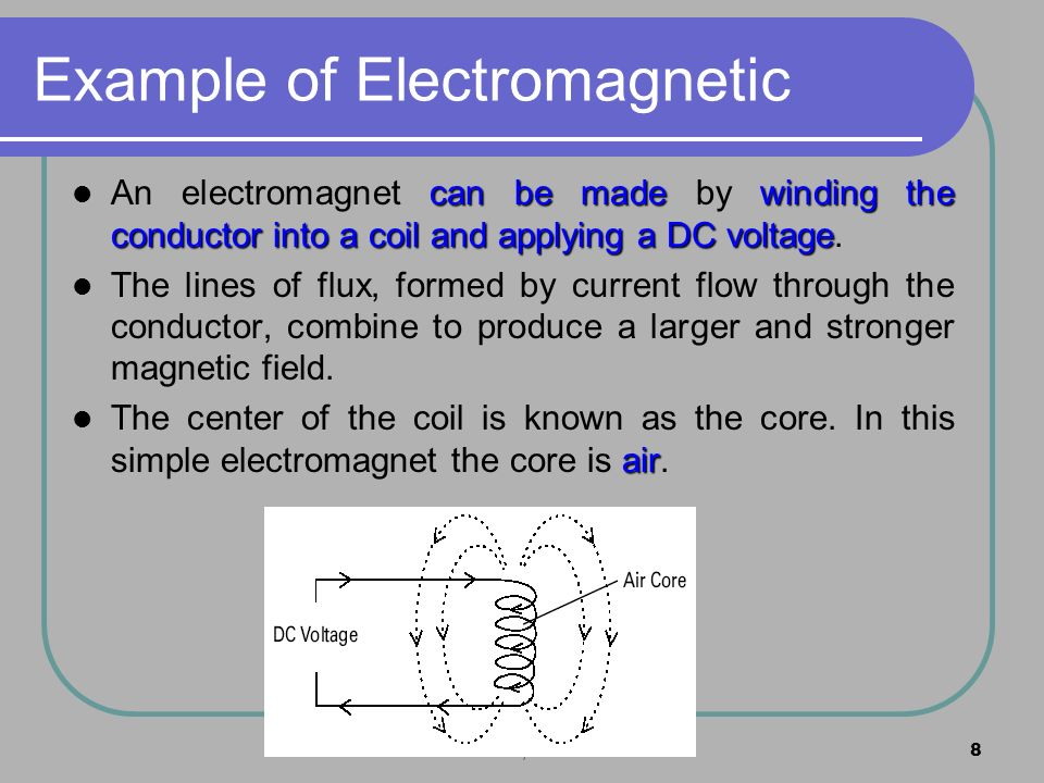 Example of Electromagnetic