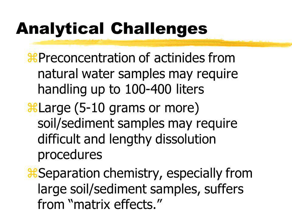 Analytical Challenges