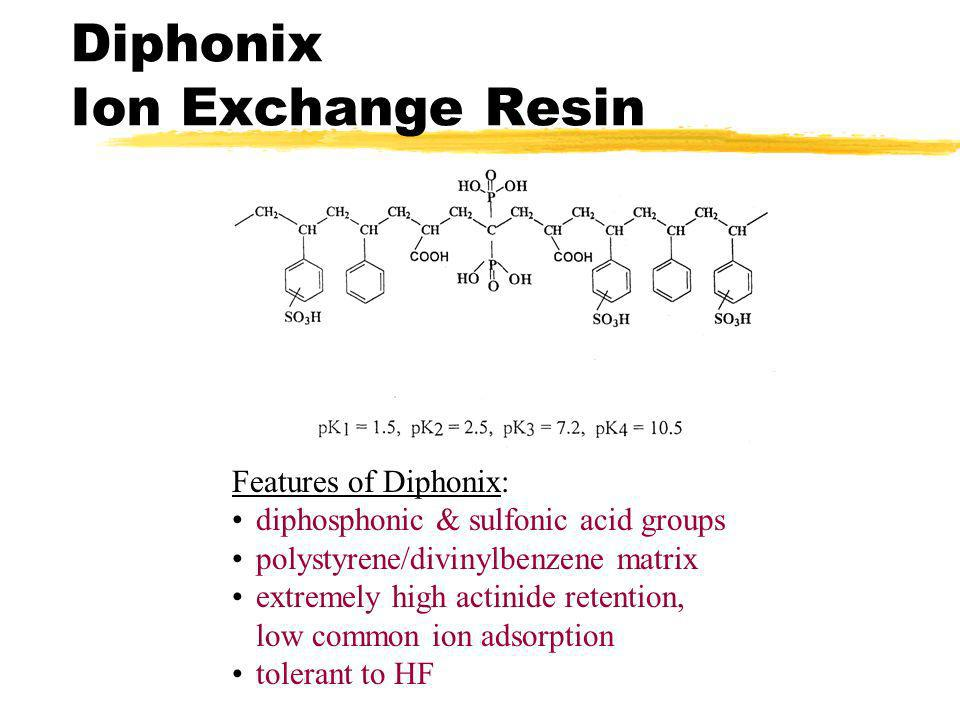 Diphonix Ion Exchange Resin