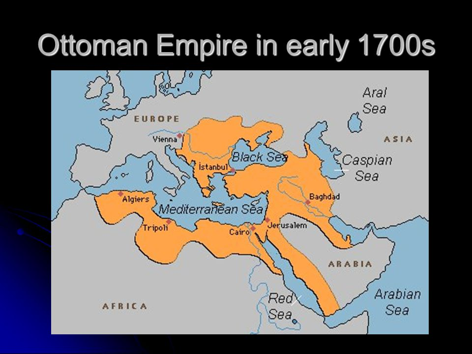 Ottoman Empire in early 1700s
