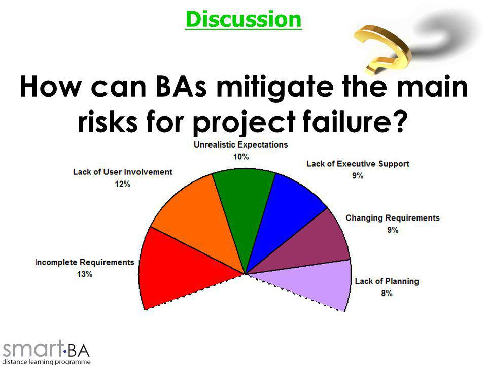 How can BAs mitigate the main risks for project failure