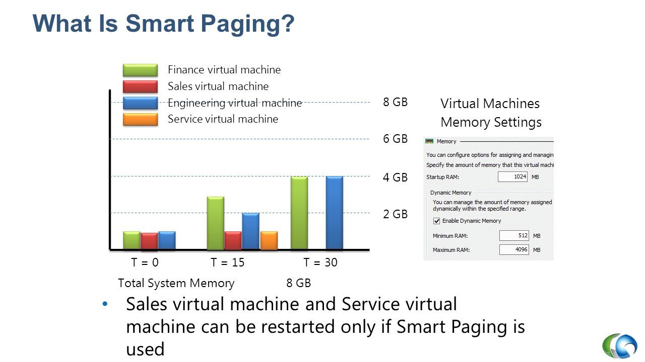 Server Virtualization With Windows Hyper V And System Center Title Star 8 Keywords Ppt Powerpoint Drawing Diagrams Templates 20409a What Is Smart Paging 3 Creating Managing Virtual Hard Disks Machines
