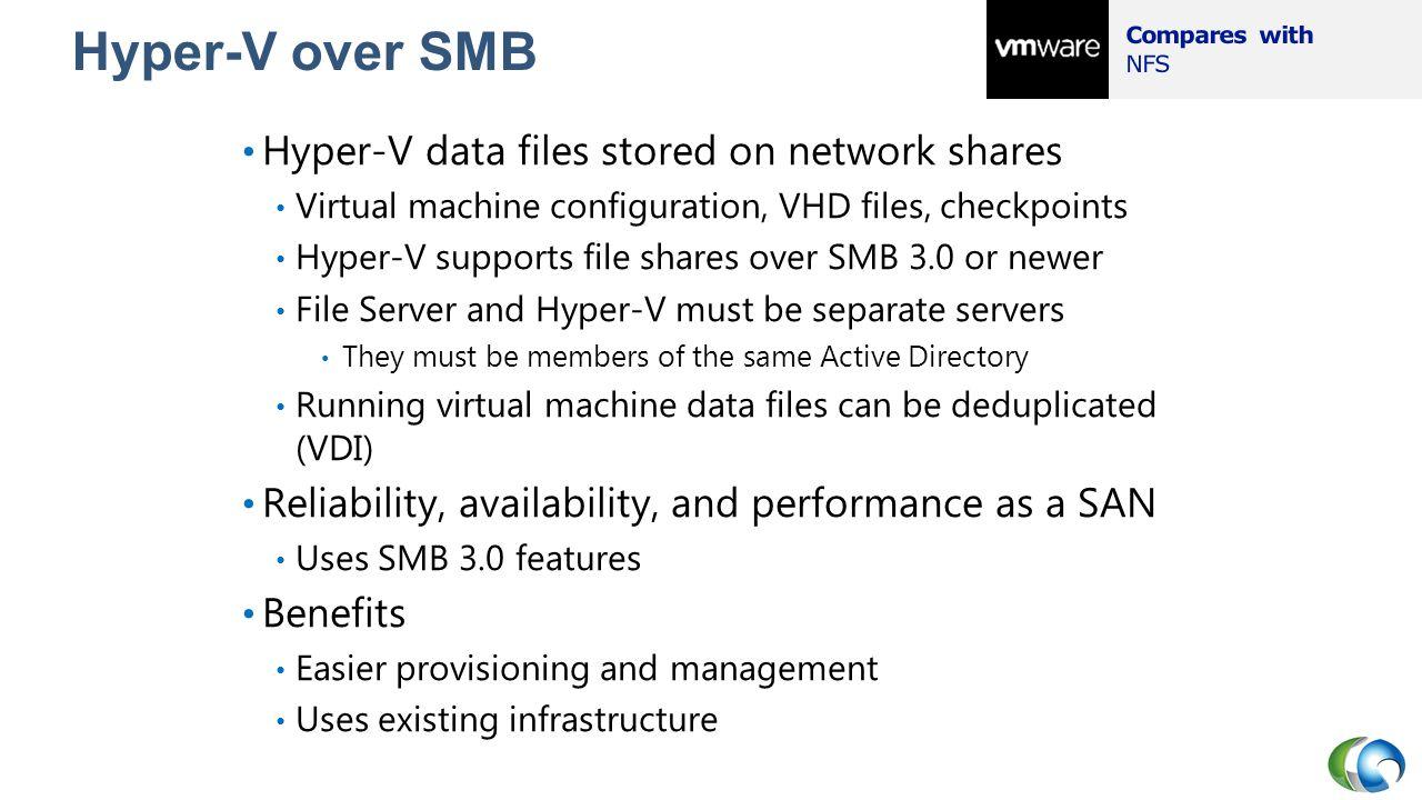 Server Virtualization with Windows Server Hyper-V and System