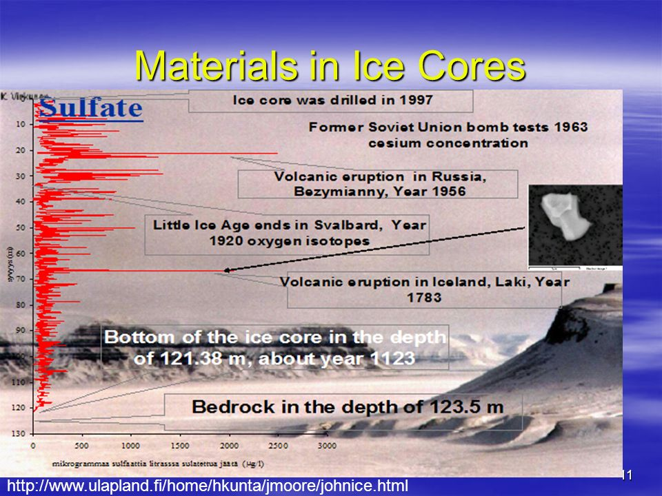 Materials in Ice Cores 11 http://www.ulapland.fi/home/hkunta/jmoore/johnice.html 11