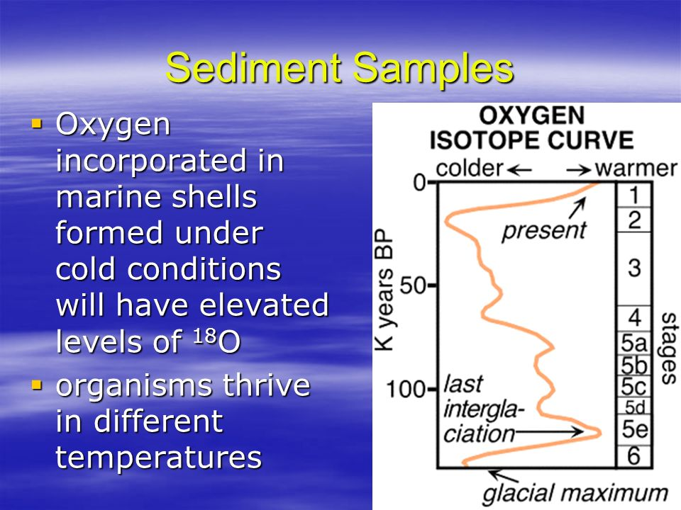 Sediment Samples Oxygen incorporated in marine shells formed under cold conditions will have elevated levels of 18O.