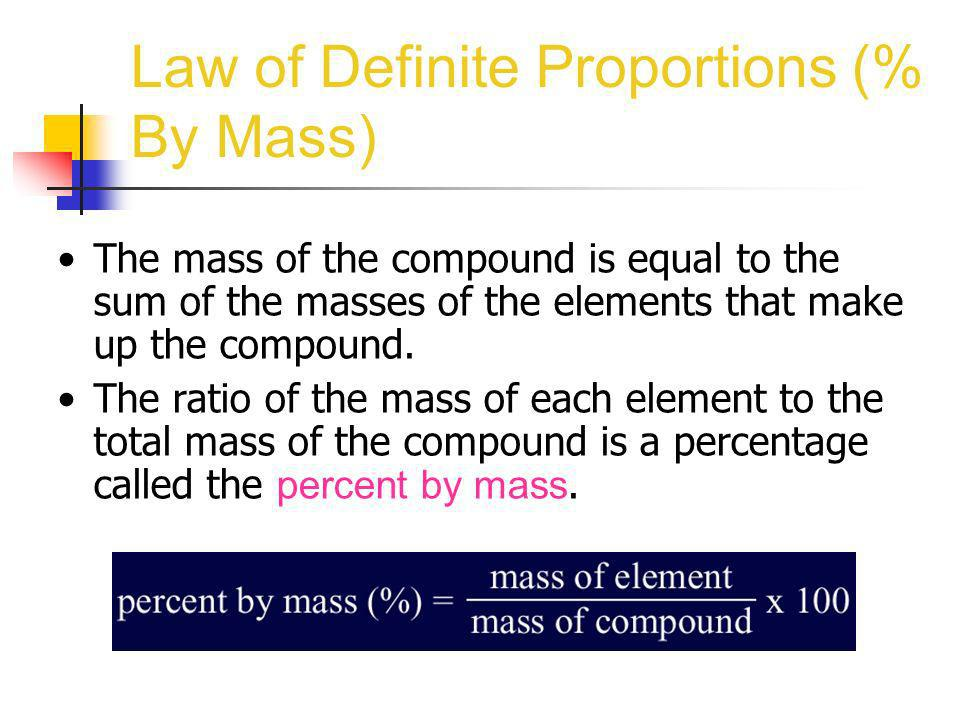 Law of Definite Proportions (% By Mass)