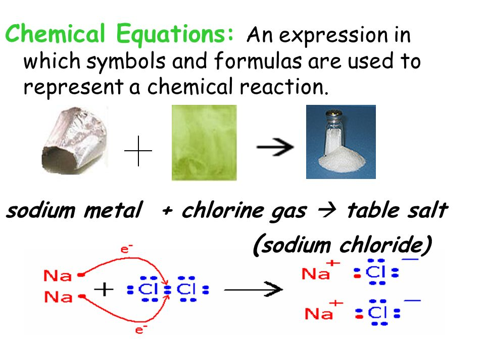 Chemical Equations: An expression in which symbols and formulas are used to represent a chemical reaction.