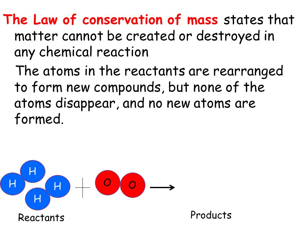 The Law of conservation of mass states that matter cannot be created or destroyed in any chemical reaction