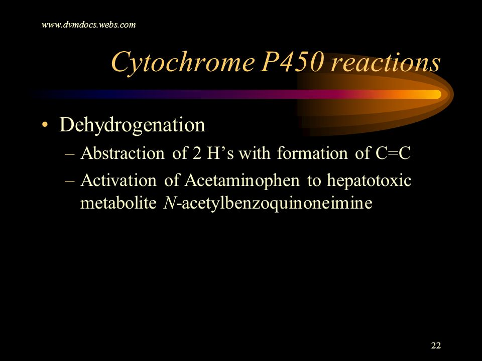 Cytochrome P450 reactions