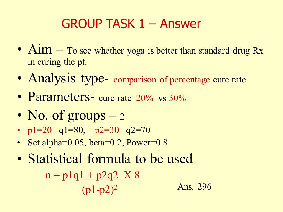 Analysis type- comparison of percentage cure rate