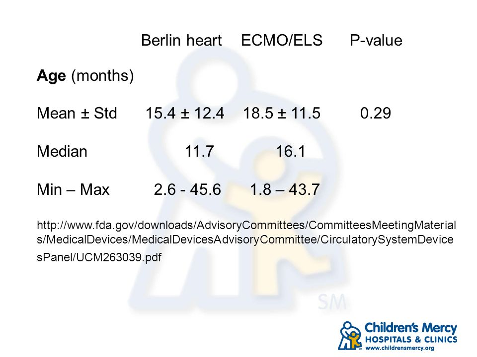 Berlin heart ECMO/ELS P-value