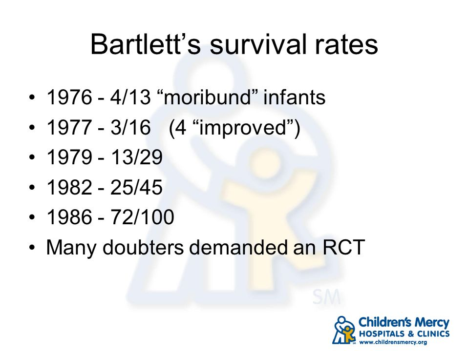 Bartlett's survival rates
