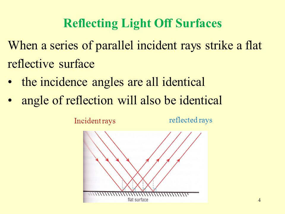 Reflecting Light Off Surfaces