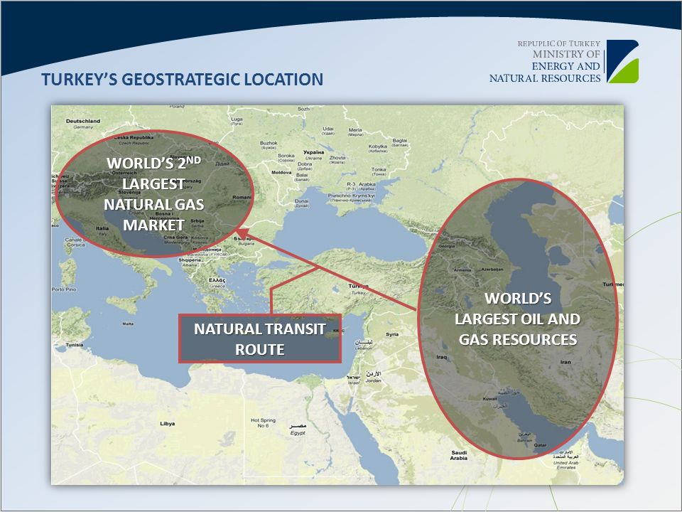 TURKEY'S GEOSTRATEGIC LOCATION