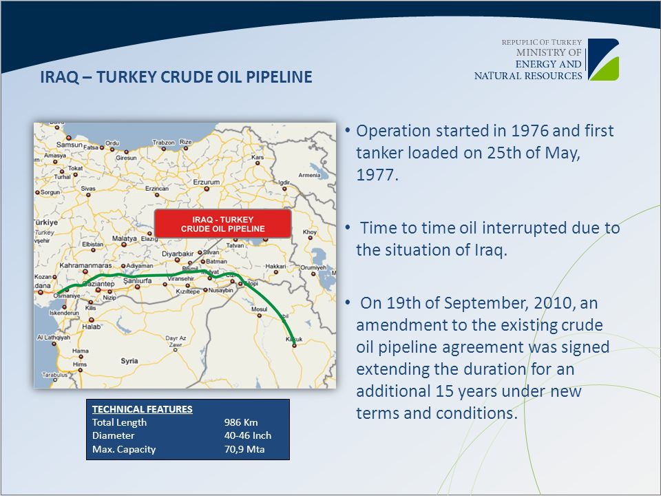 IRAQ – TURKEY CRUDE OIL PIPELINE