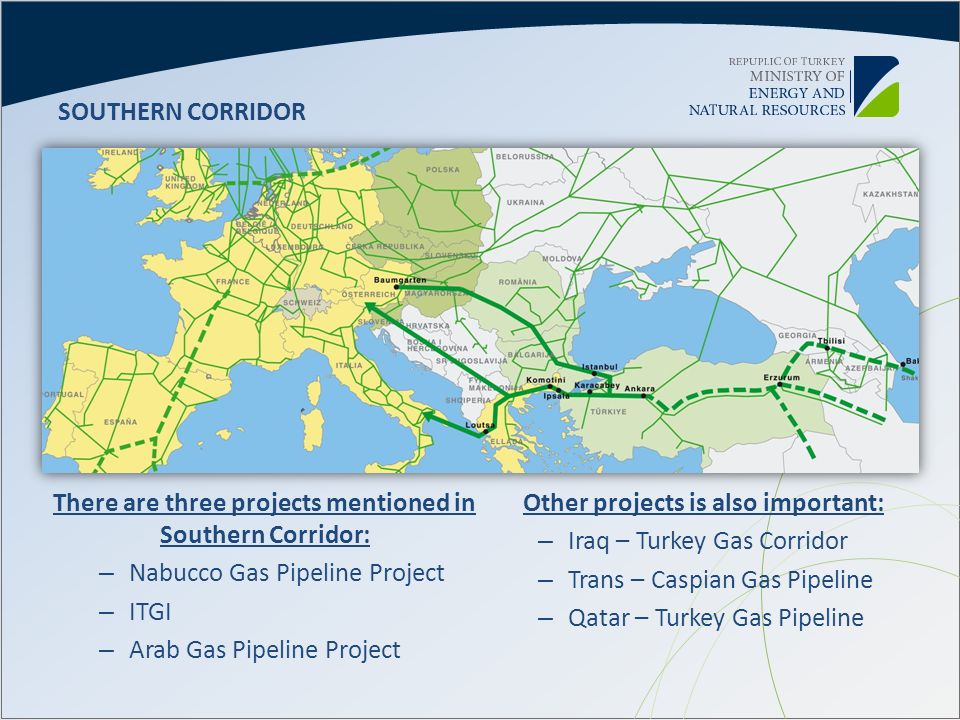 There are three projects mentioned in Southern Corridor: