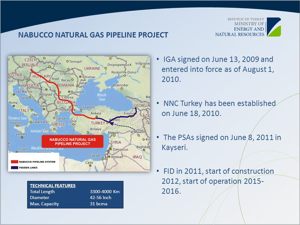 NABUCCO NATURAL GAS PIPELINE PROJECT