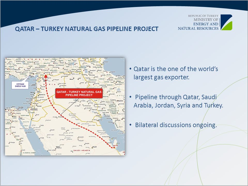 QATAR – TURKEY NATURAL GAS PIPELINE PROJECT