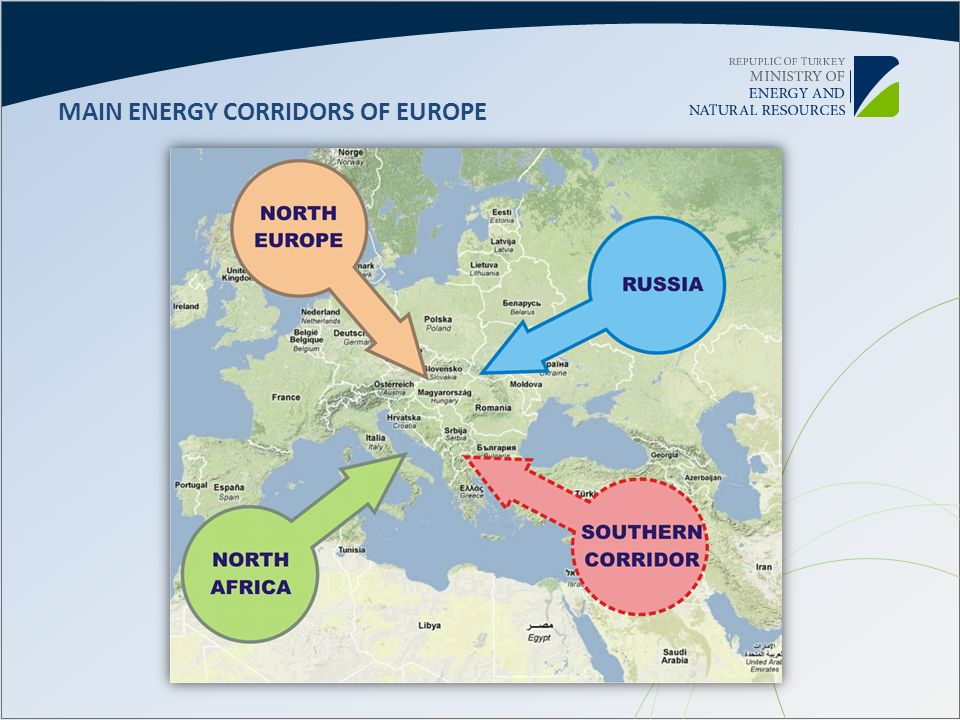 MAIN ENERGY CORRIDORS OF EUROPE