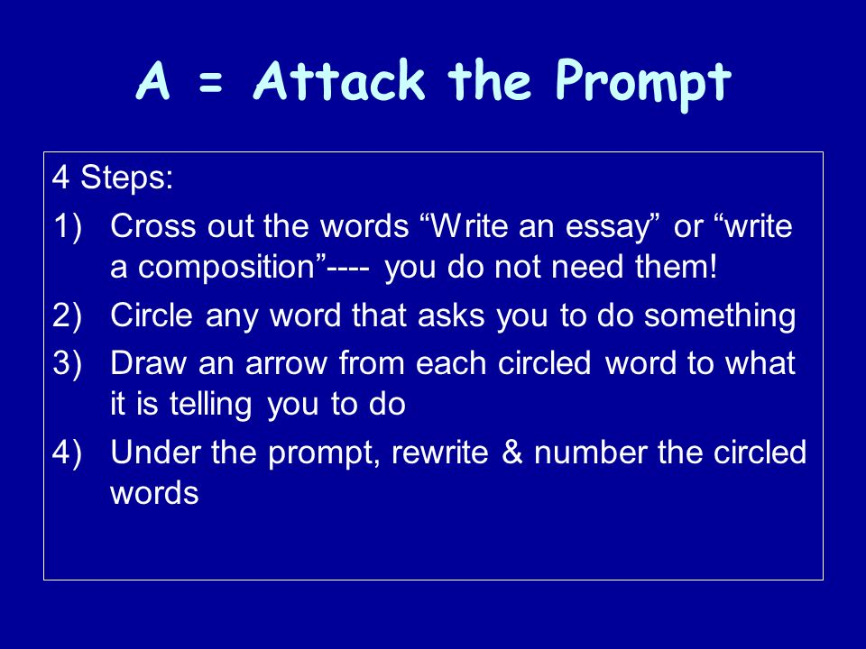 A = Attack the Prompt 4 Steps: