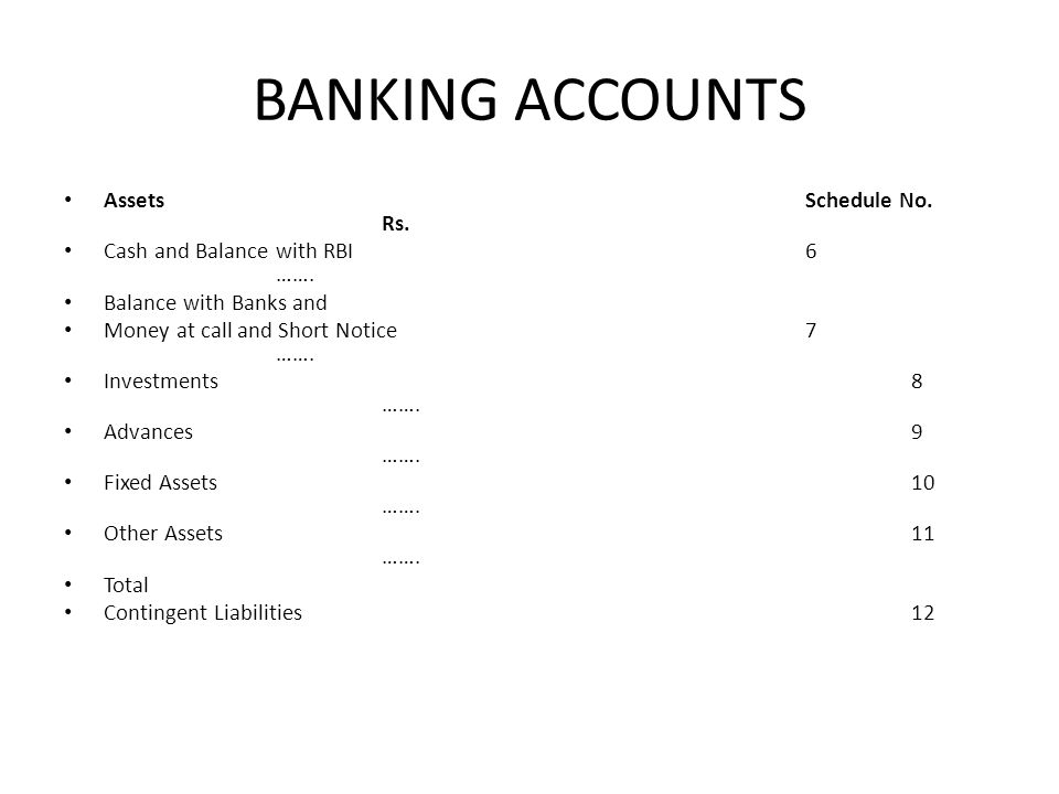 BANKING ACCOUNTS Assets Schedule No. Rs.