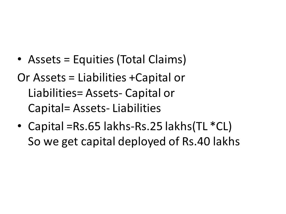 Assets = Equities (Total Claims)