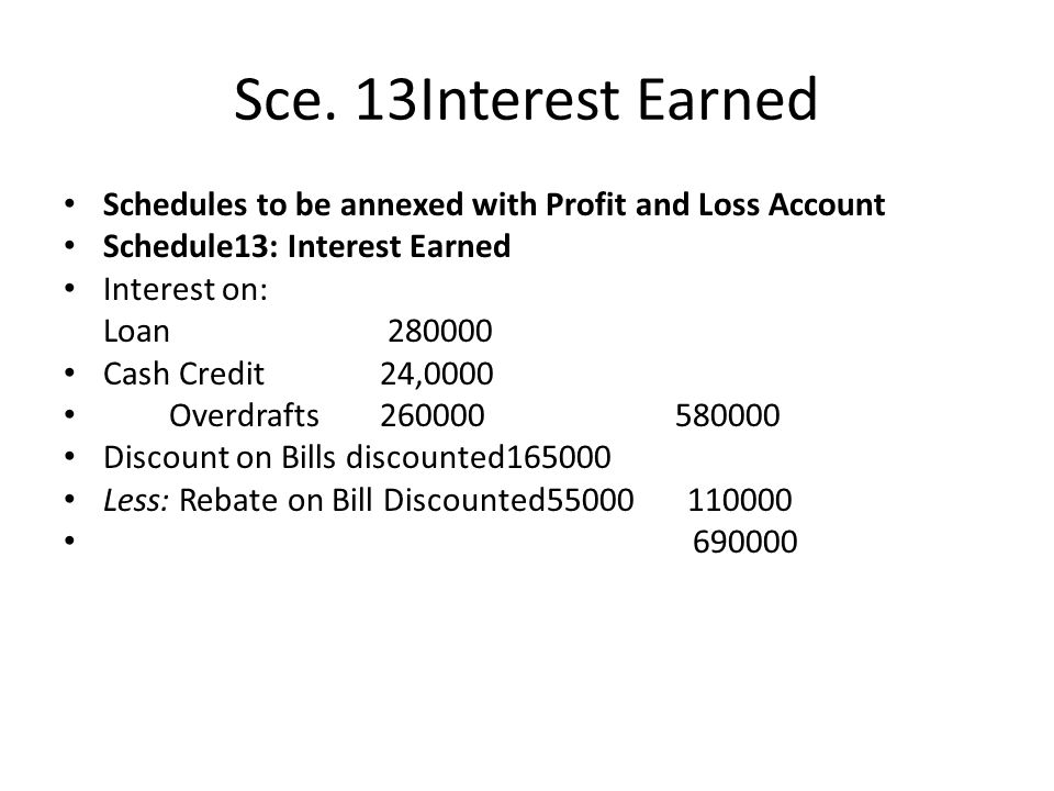 Sce. 13Interest Earned Schedules to be annexed with Profit and Loss Account. Schedule13: Interest Earned.